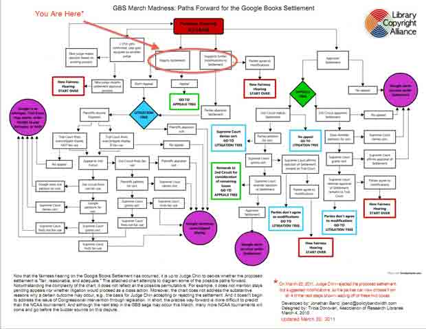 american economy 2011 essay